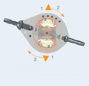 posicion de ajuste de valvula sophysa